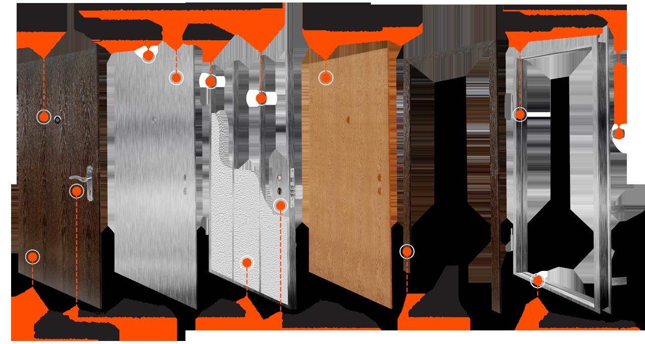 Konstruktsiya-dverei-