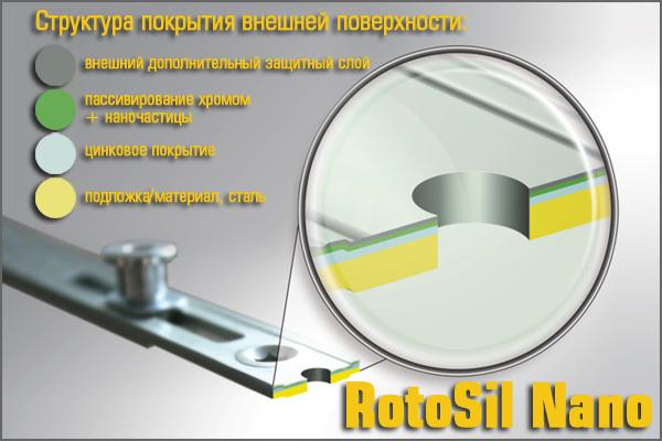 rotosil1