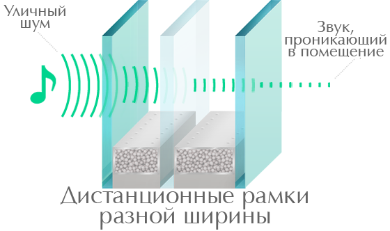 img-tech-sound