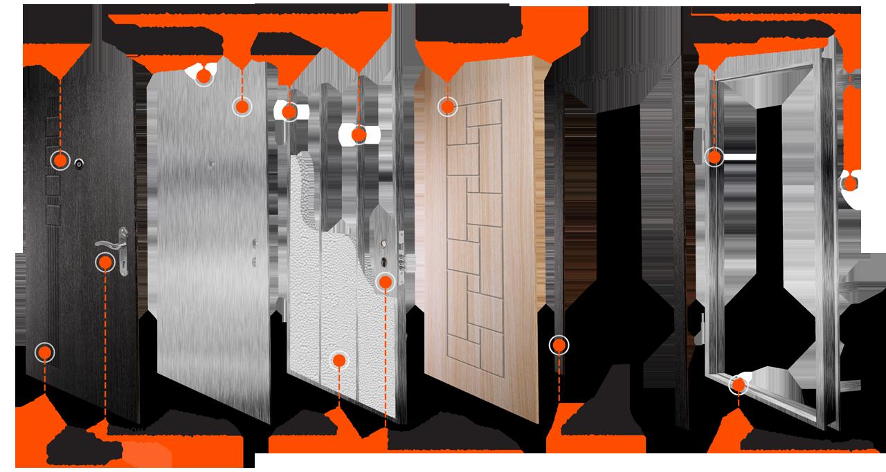 Konstruktsiya-dverei-02